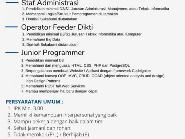 Lowongan Kerja Universitas Muhammadiyah Sukabumi